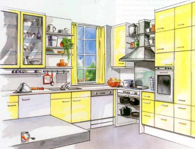 Как правильно спланировать свою кухню